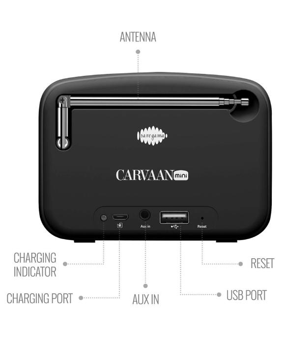 Carvaan Mini Bluetooth Speaker With 2...